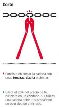 Cadena Robo